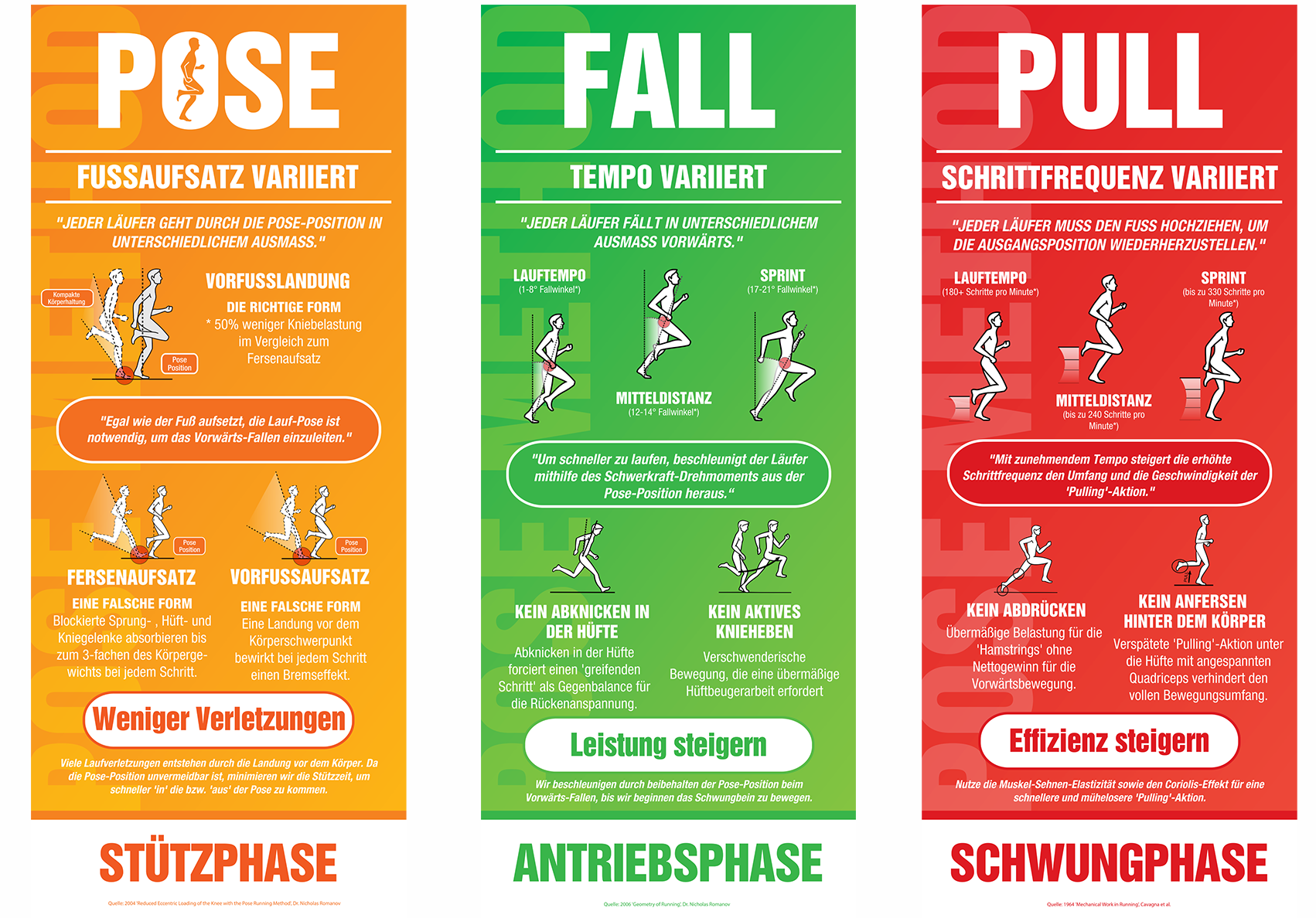 Pose-Fall-Pull_Banners_DE